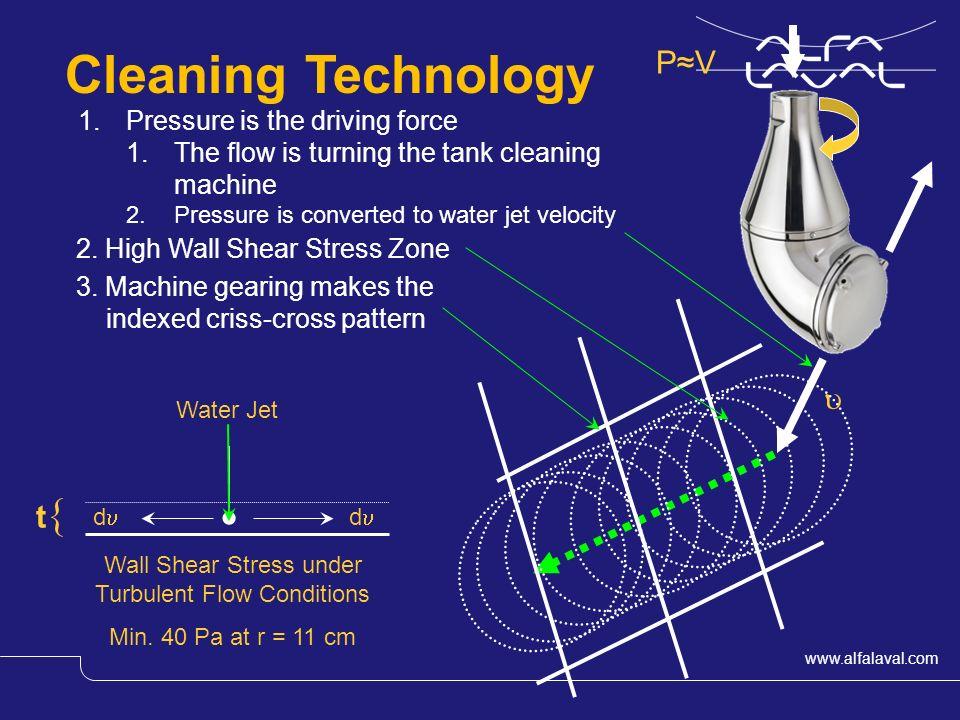 www.alfalaval.com Slide 9 Cleaning Technology d d t Wall Shear Stress under Turbulent Flow Conditions Min.