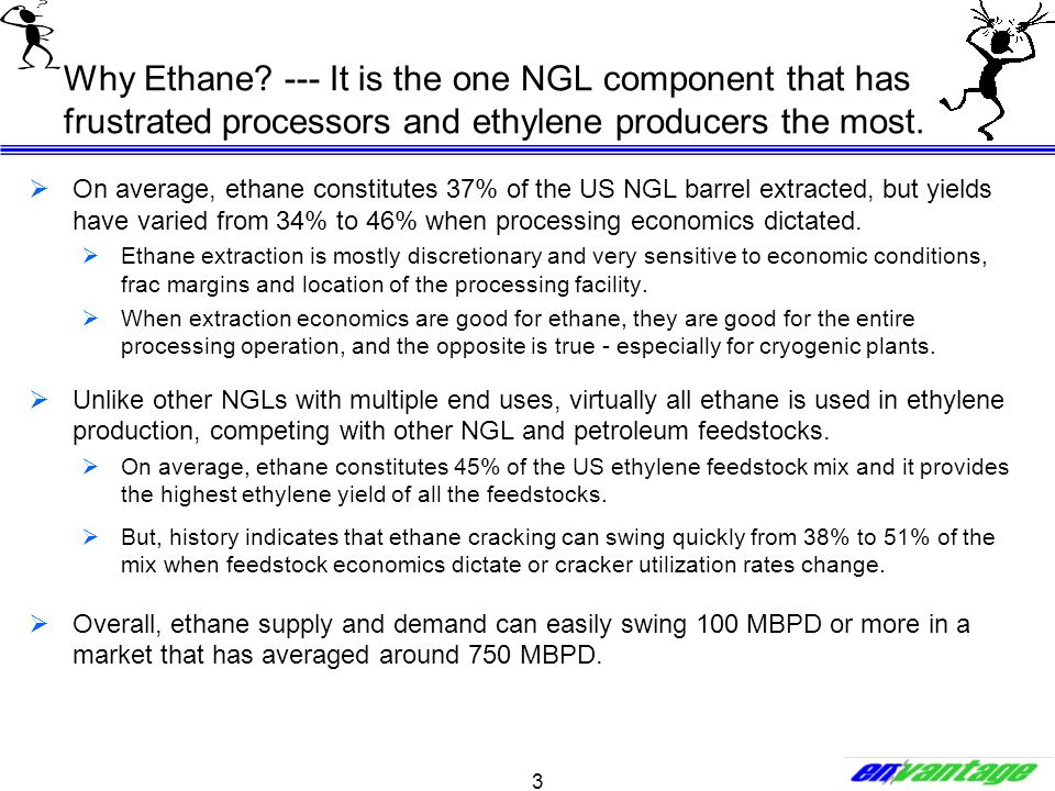 3 Why Ethane? --- It is the one NGL component that has frustrated processors and ethylene producers the most. On average, ethane constitutes 37% of th