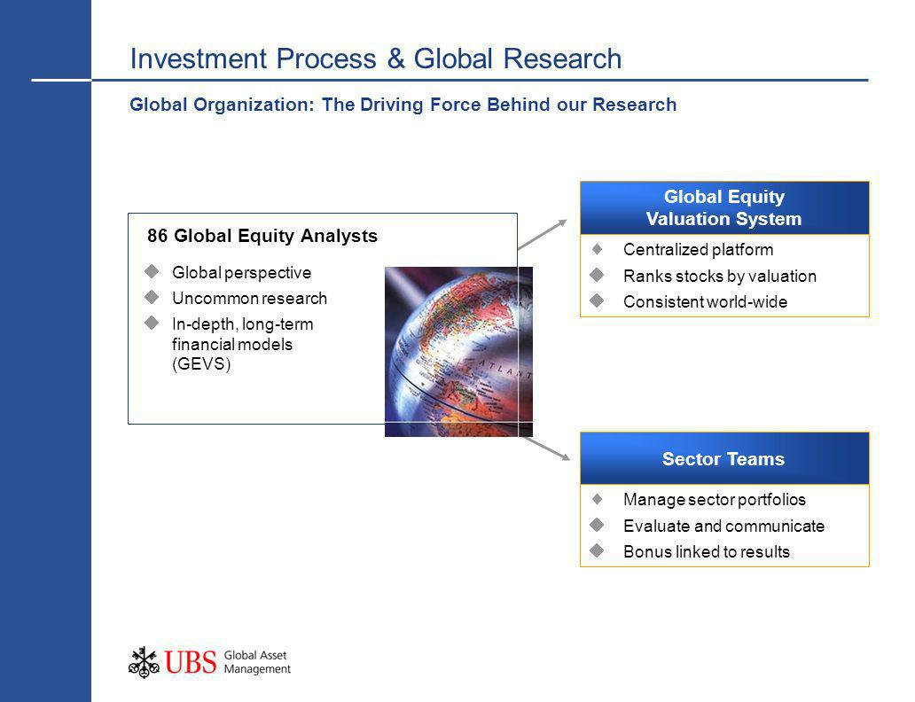 Investment Process & Global Research Global Equity Valuation System Sector Teams Manage sector portfolios Evaluate and communicate Bonus linked to results Centralized platform Ranks stocks by valuation Consistent world-wide Global perspective Uncommon research In-depth, long-term financial models (GEVS) 86 Global Equity Analysts Global Organization: The Driving Force Behind our Research