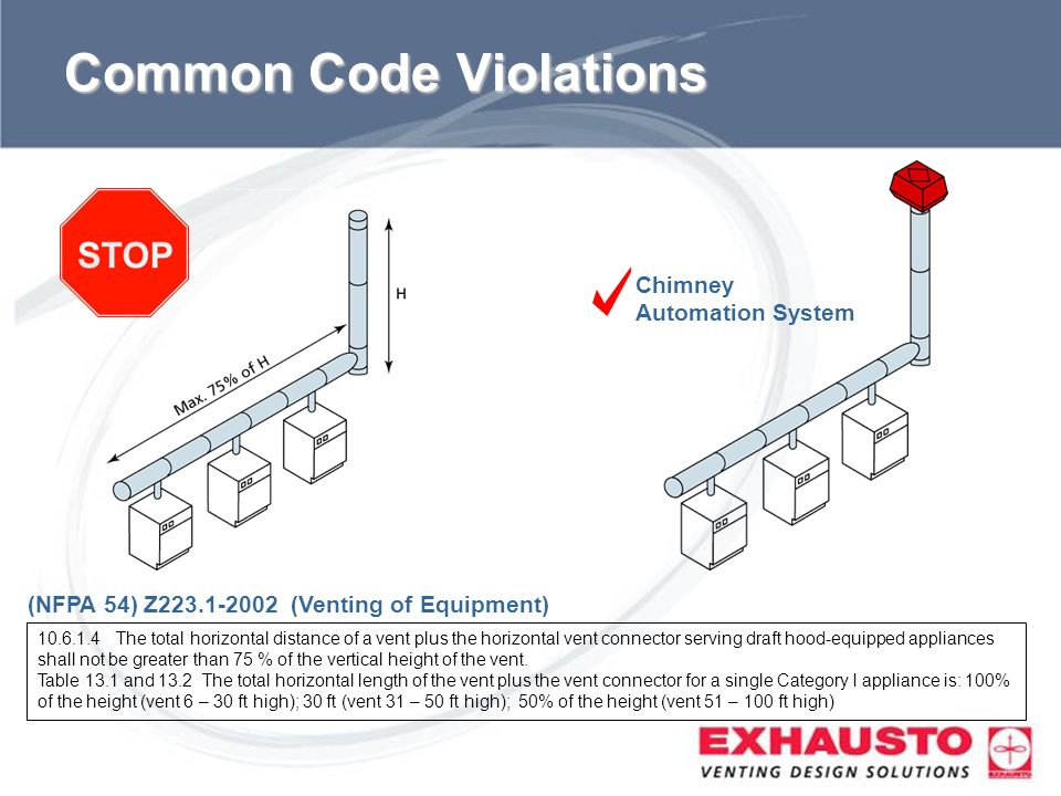 Sub Title Common Code Violations (NFPA 54) Z223.1-2002 (Venting of Equipment) 10.6.1.4 The total horizontal distance of a vent plus the horizontal ven