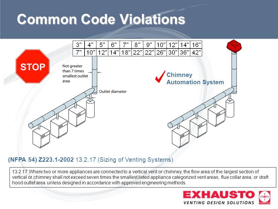 Sub Title Common Code Violations (NFPA 54) Z223.1-2002 13.2.17 (Sizing of Venting Systems) 13.2.17 Where two or more appliances are connected to a ver