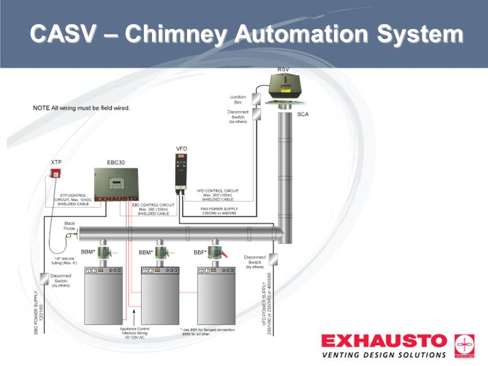 Sub Title CASV – Chimney Automation System