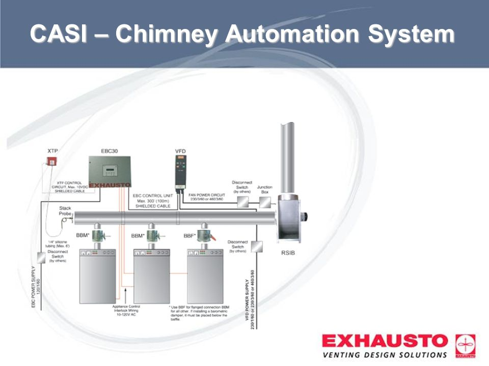 Sub Title CASI – Chimney Automation System
