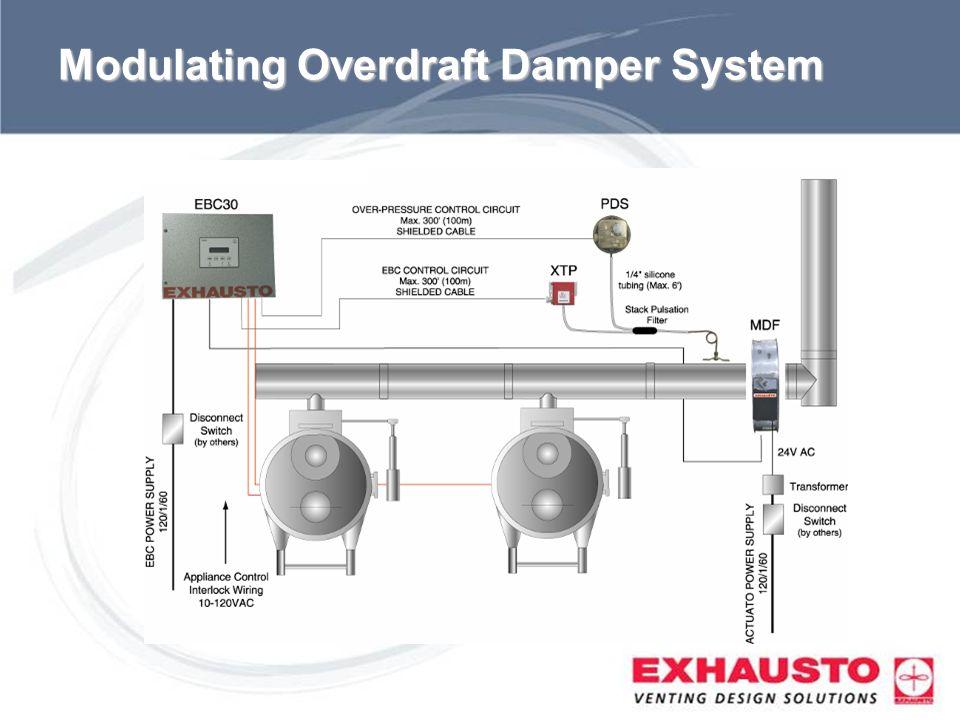 Sub Title Modulating Overdraft Damper System