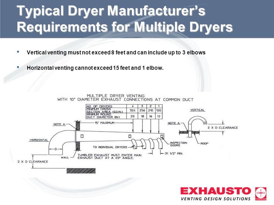 Sub Title Typical Dryer Manufacturers Requirements for Multiple Dryers Vertical venting must not exceed 8 feet and can include up to 3 elbows Horizont