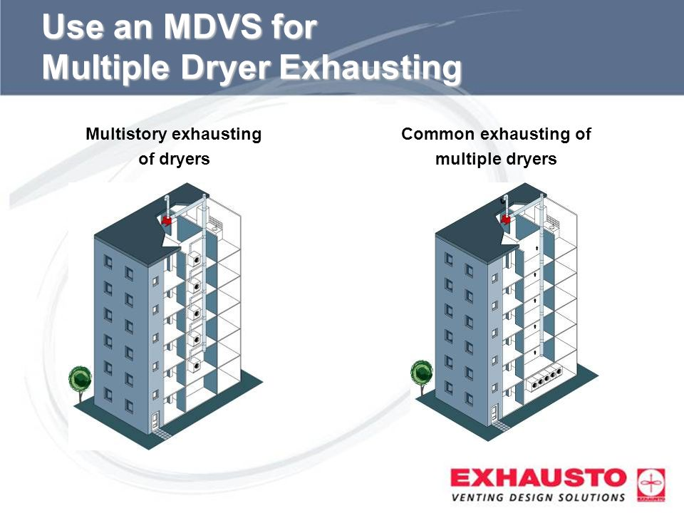 Sub Title Use an MDVS for Multiple Dryer Exhausting Multistory exhausting of dryers Common exhausting of multiple dryers