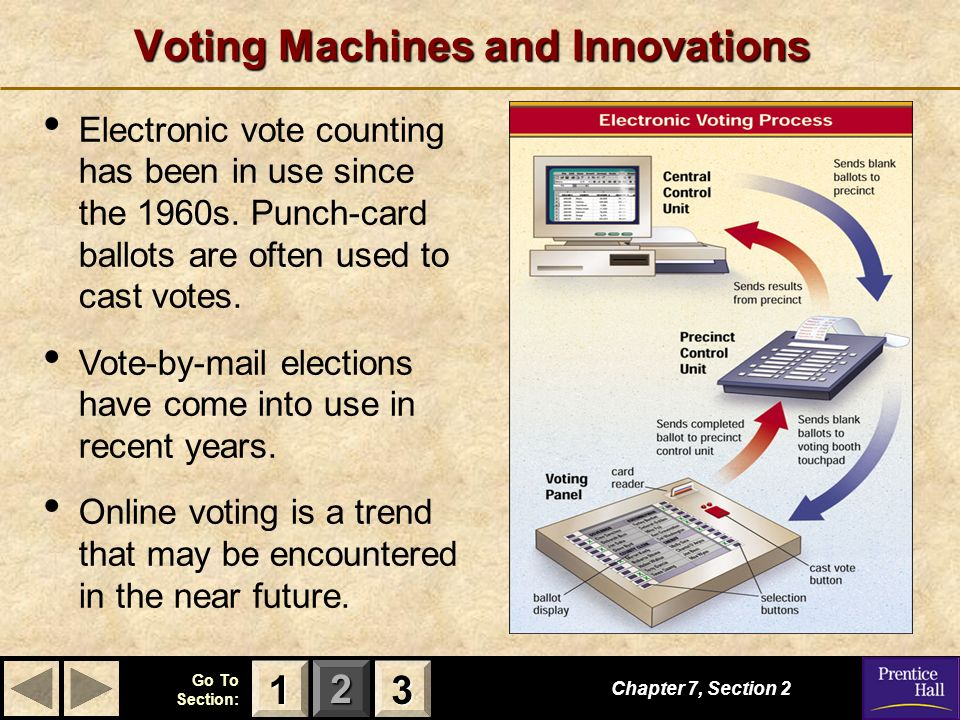 123 Go To Section: Voting Machines and Innovations Chapter 7, Section 2 3333 1111 Electronic vote counting has been in use since the 1960s. Punch-card
