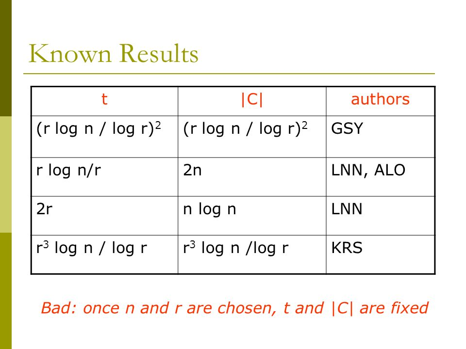 Known Results Bad: once n and r are chosen, t and |C| are fixed t|C|authors (r log n / log r) 2 GSY r log n/r2nLNN, ALO 2rn log nLNN r 3 log n / log r