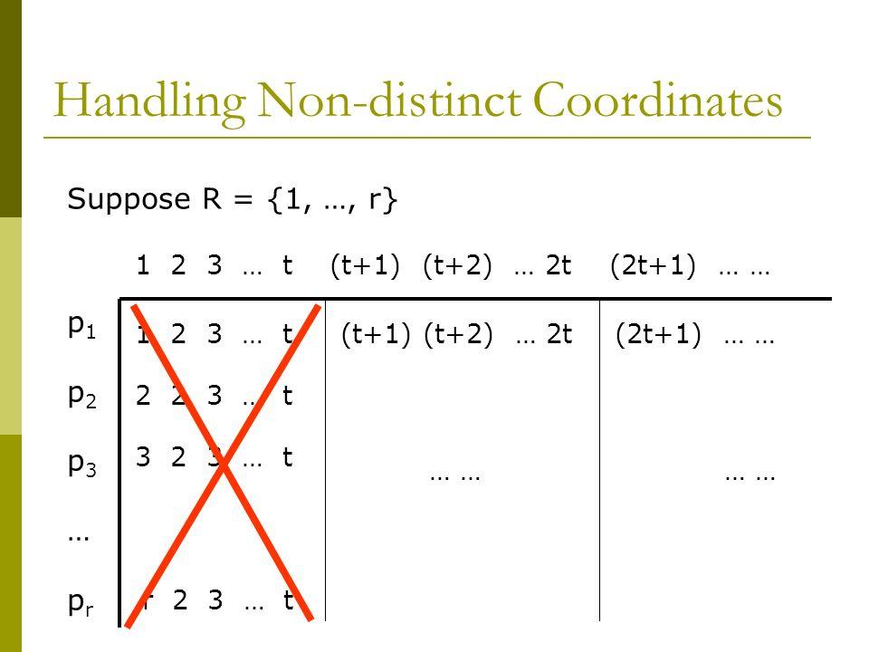 Handling Non-distinct Coordinates 1 2 3 … t (t+1) (t+2) … 2t (2t+1) … … Suppose R = {1, …, r} p1p2p3…prp1p2p3…pr 1 2 3 … t 2 2 3 … t 3 2 3 … t r 2 3 …