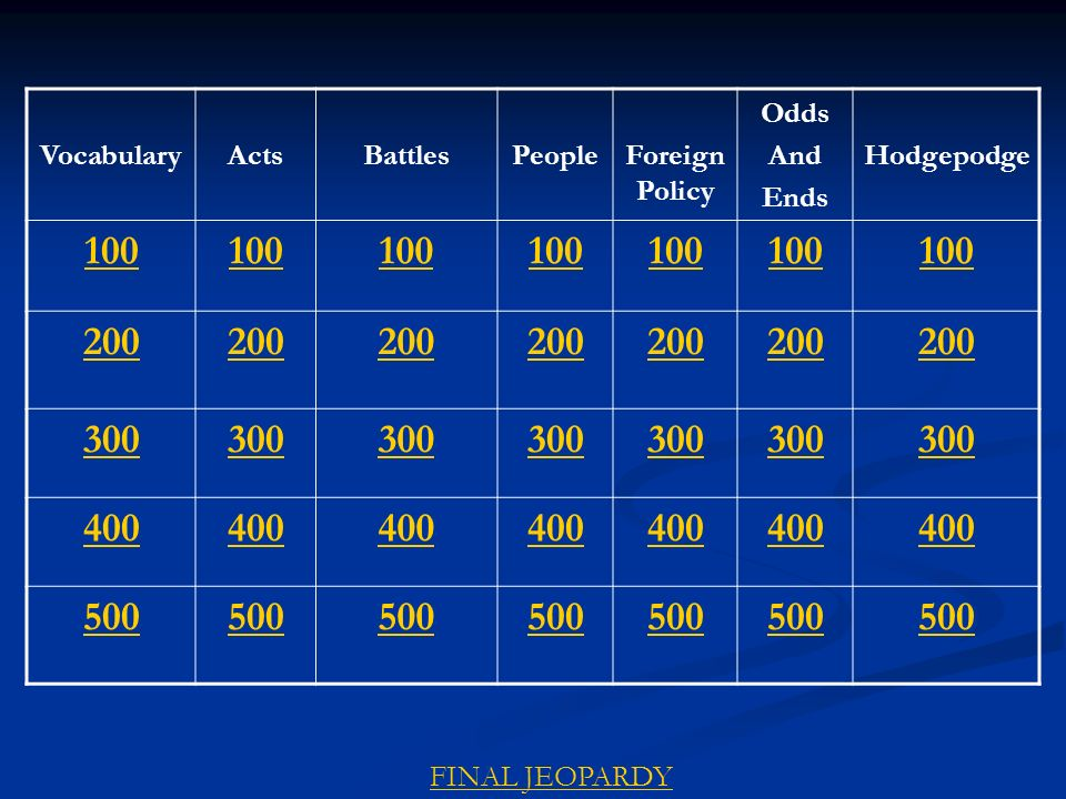VocabularyActsBattlesPeopleForeign Policy Odds And Ends Hodgepodge 100 200 300 400 500 FINAL JEOPARDY