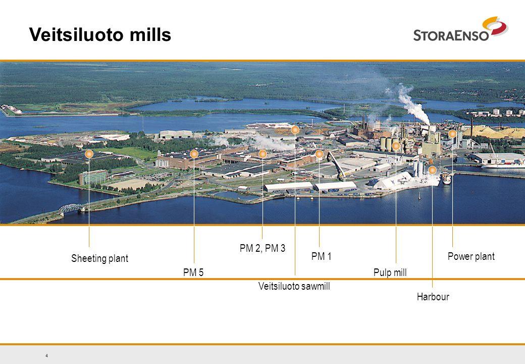 4 Sheeting plant PM 5 PM 2, PM 3 Veitsiluoto sawmill PM 1 Pulp mill Harbour Power plant Veitsiluoto mills