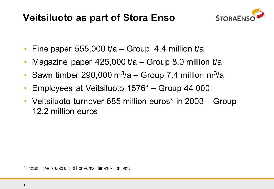 16 Turnover 1996-2003 Turnover in million euros Magazine paperOffice papers Veitsiluoto complex (includes sawmill and maintenance unit)