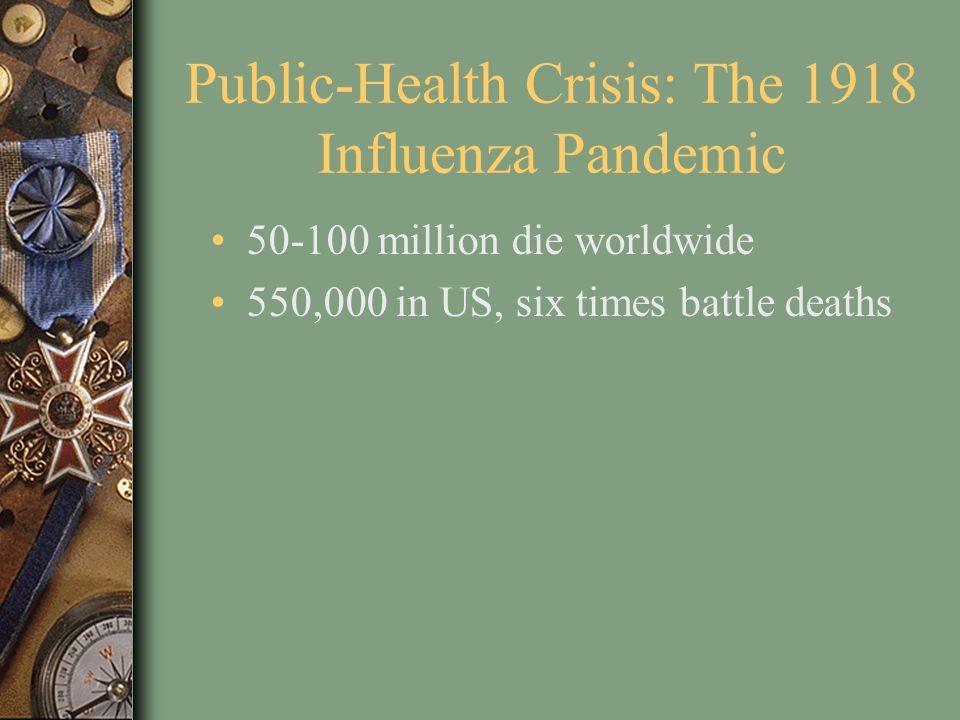 Public-Health Crisis: The 1918 Influenza Pandemic 50-100 million die worldwide 550,000 in US, six times battle deaths