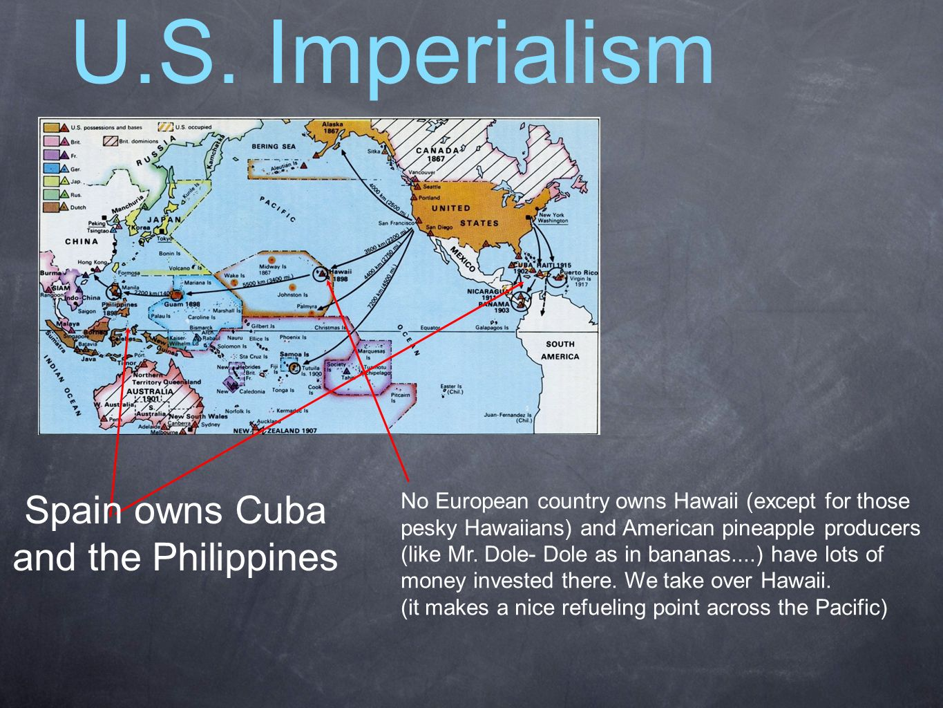 U.S. Imperialism Spain owns Cuba and the Philippines No European country owns Hawaii (except for those pesky Hawaiians) and American pineapple produce