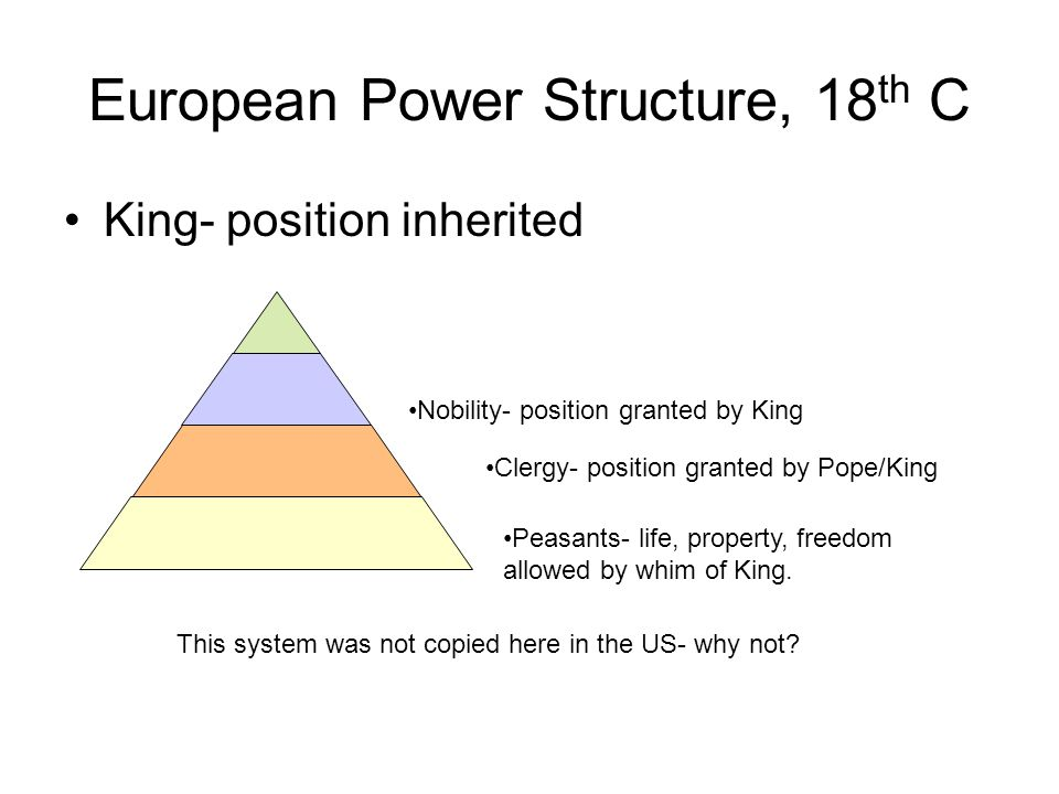 European Power Structure, 18 th C King- position inherited Nobility- position granted by King Clergy- position granted by Pope/King Peasants- life, pr