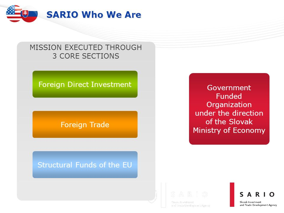 SARIO Who We Are Government Funded Organization under the direction of the Slovak Ministry of Economy MISSION EXECUTED THROUGH 3 CORE SECTIONS Foreign