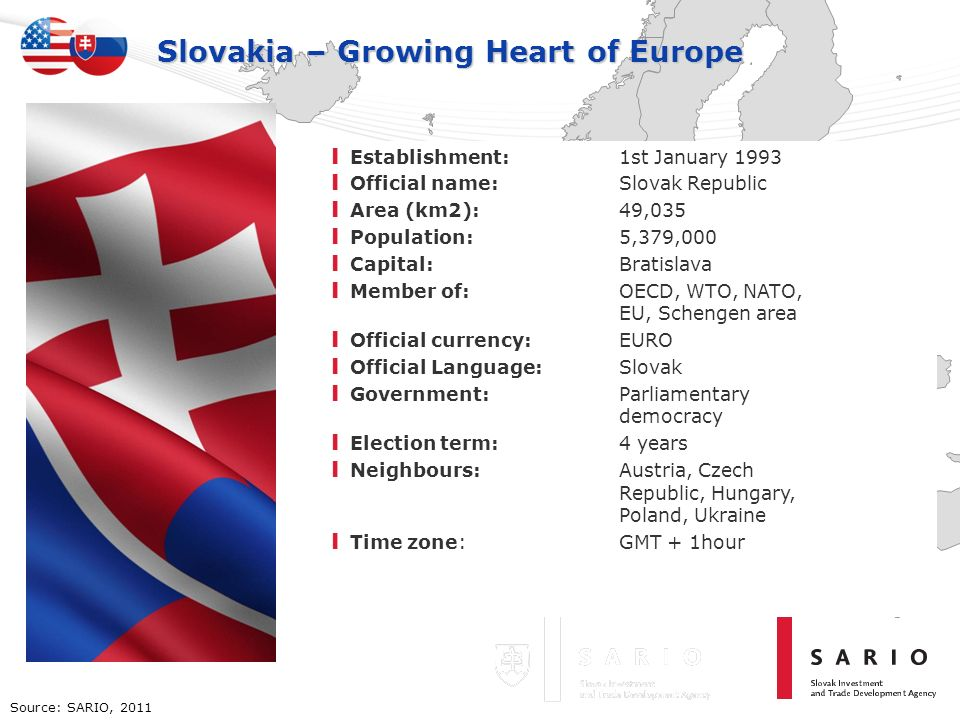 Slovakia – Growing Heart of Europe Strategic Geographic Location Source: SARIO, 2011 I Establishment: 1st January 1993 I Official name: Slovak Republi