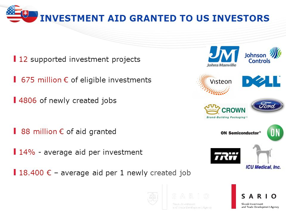 INVESTMENT AID GRANTED TO US INVESTORS I 12 supported investment projects I 675 million of eligible investments I 4806 of newly created jobs I 88 mill