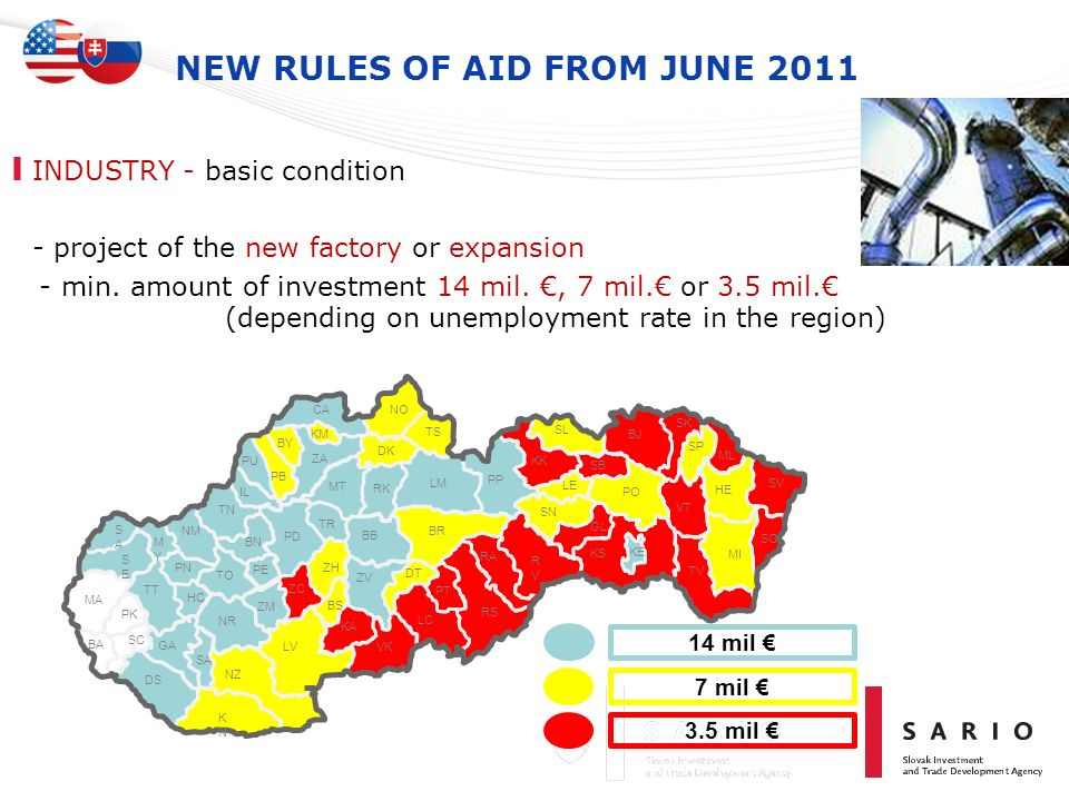 NEW RULES OF AID FROM JUNE 2011 I INDUSTRY - basic condition - project of the new factory or expansion - min. amount of investment 14 mil., 7 mil. or