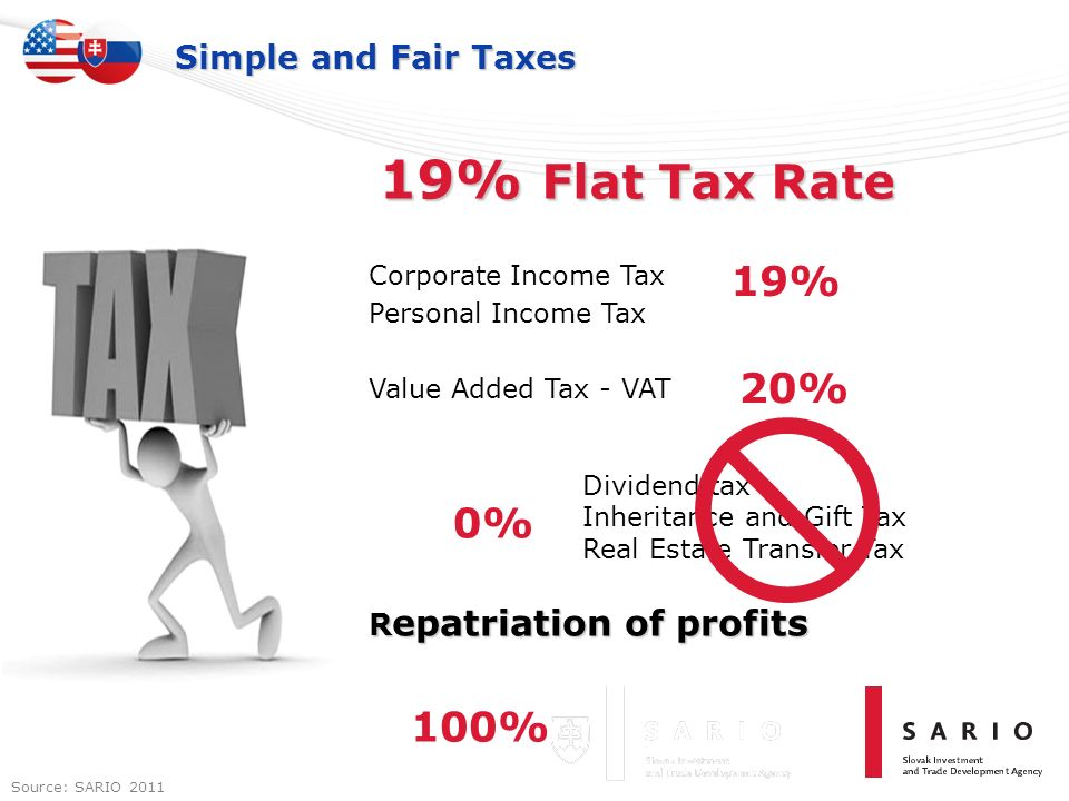 Corporate Income Tax Personal Income Tax Value Added Tax - VAT Dividend tax Inheritance and Gift Tax Real Estate Transfer Tax R epatriation of profits