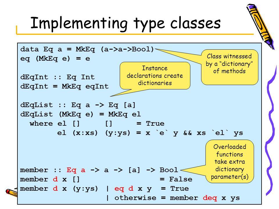data Eq a = MkEq (a->a->Bool) eq (MkEq e) = e dEqInt :: Eq Int dEqInt = MkEq eqInt dEqList :: Eq a -> Eq [a] dEqList (MkEq e) = MkEq el where el [] []
