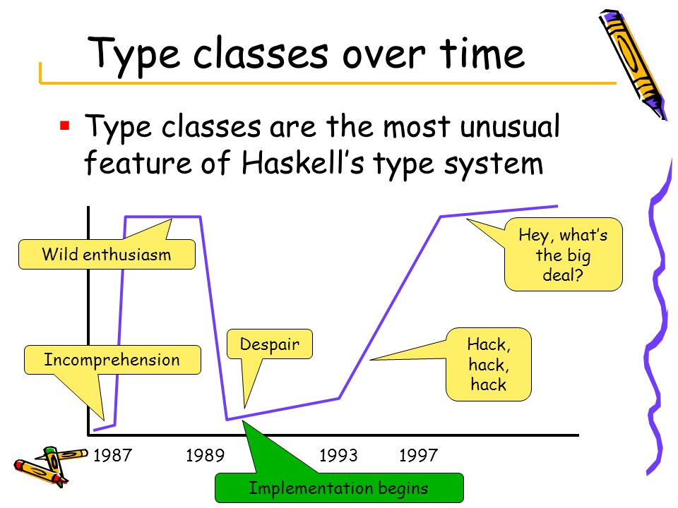 Type classes over time Type classes are the most unusual feature of Haskells type system Incomprehension Wild enthusiasm 19871989 19931997 Implementat