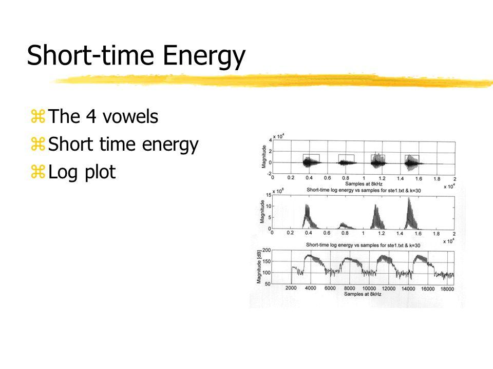 Short-time Energy zThe 4 vowels zShort time energy zLog plot