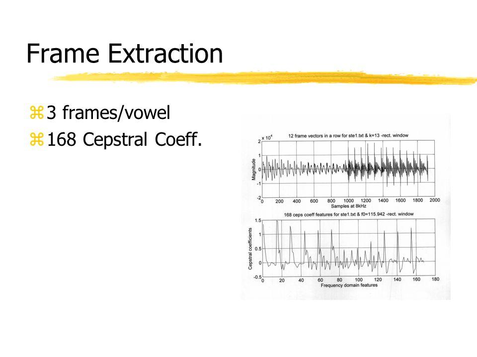 Frame Extraction z3 frames/vowel z168 Cepstral Coeff.