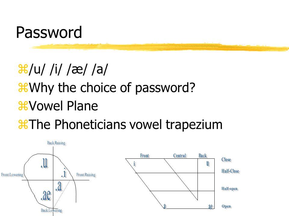 Password z/u/ /i/ /æ/ /a/ zWhy the choice of password? zVowel Plane zThe Phoneticians vowel trapezium