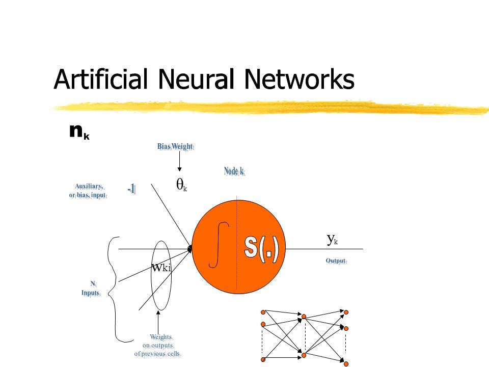 Artificial Neural Networks w ki θkθk ykyk nknk