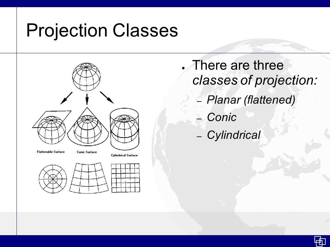 Projection Classes There are three classes of projection: – Planar (flattened) – Conic – Cylindrical