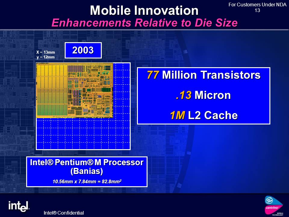 Intel® Confidential For Customers Under NDA 12 55 Million Transistors.13 Micron 512K L2 Cache Mobile Intel® Pentium® 4 Processor – M 11.62mm x 11.34mm = 131.8mm 2 2003 77 Million Transistors.13 Micron 1M L2 Cache Mobile Innovation Enhancements Relative to Die Size X = 13mm y = 12mm Intel® Pentium® M Processor (Banias) 10.56mm x 7.84mm = 82.8mm 2