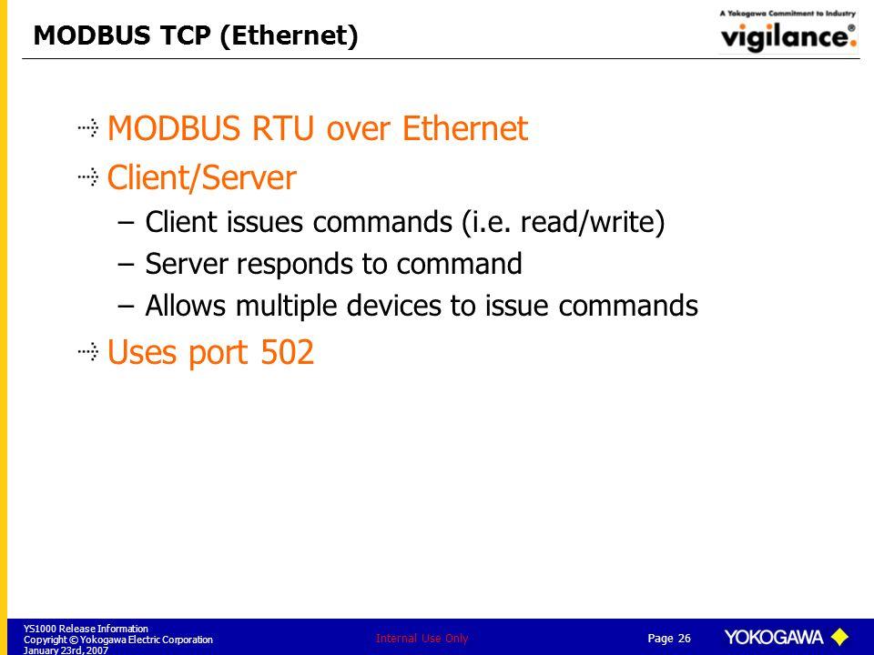YS1000 Release Information Copyright © Yokogawa Electric Corporation January 23rd, 2007 Page 26 Internal Use Only MODBUS TCP (Ethernet) MODBUS RTU ove