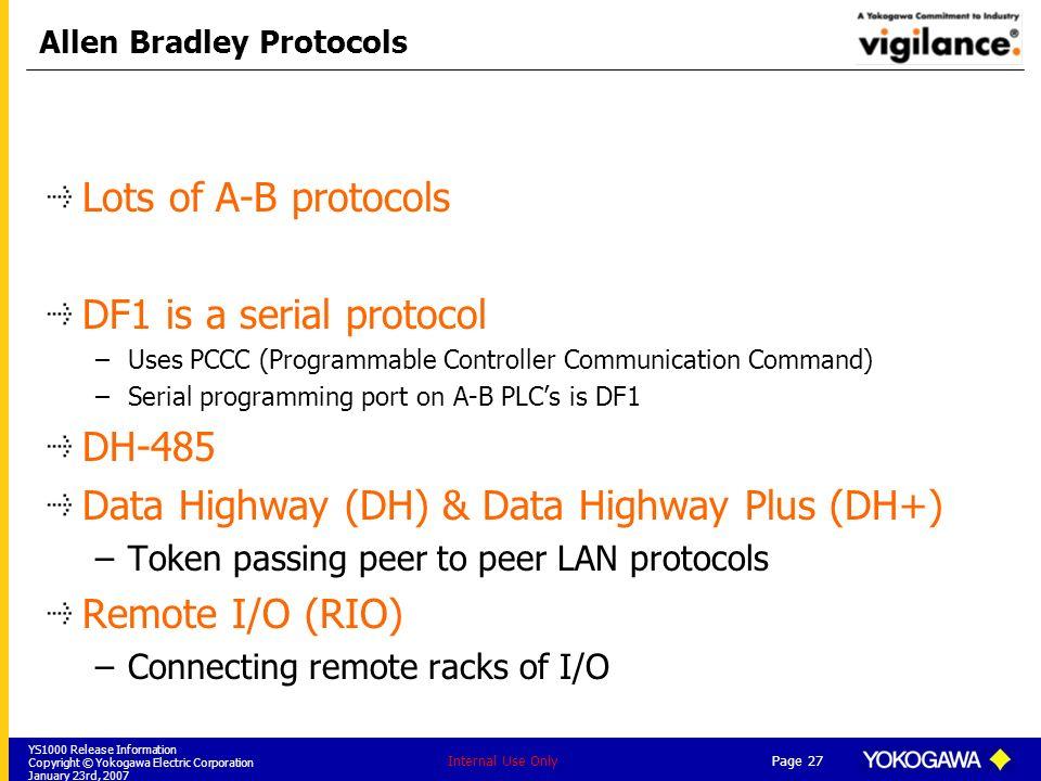 YS1000 Release Information Copyright © Yokogawa Electric Corporation January 23rd, 2007 Page 27 Internal Use Only Allen Bradley Protocols Lots of A-B