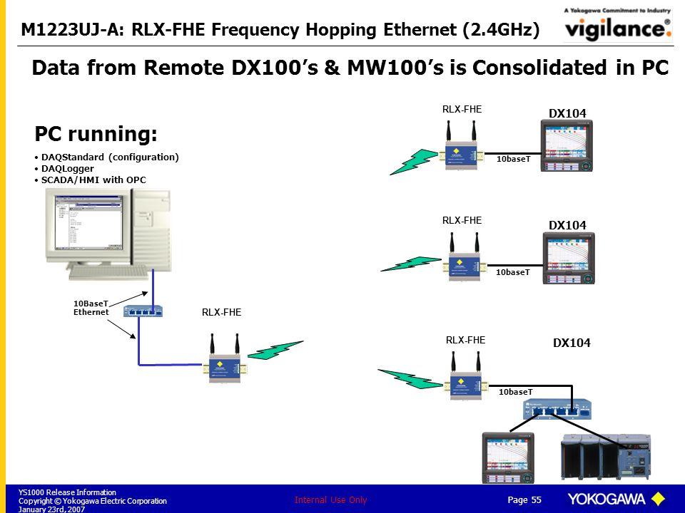 YS1000 Release Information Copyright © Yokogawa Electric Corporation January 23rd, 2007 Page 55 Internal Use Only DX104 RLX-FHE 10baseT 10BaseT Ethern