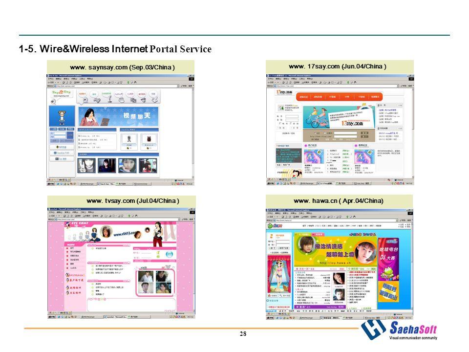 28 1-5. Wire&Wireless Internet Portal Service www.