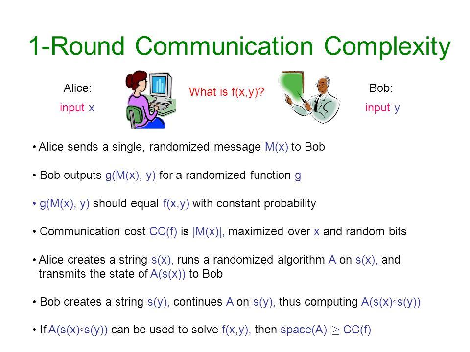 1-Round Communication Complexity Alice:Bob: input xinput y Alice sends a single, randomized message M(x) to Bob Bob outputs g(M(x), y) for a randomize