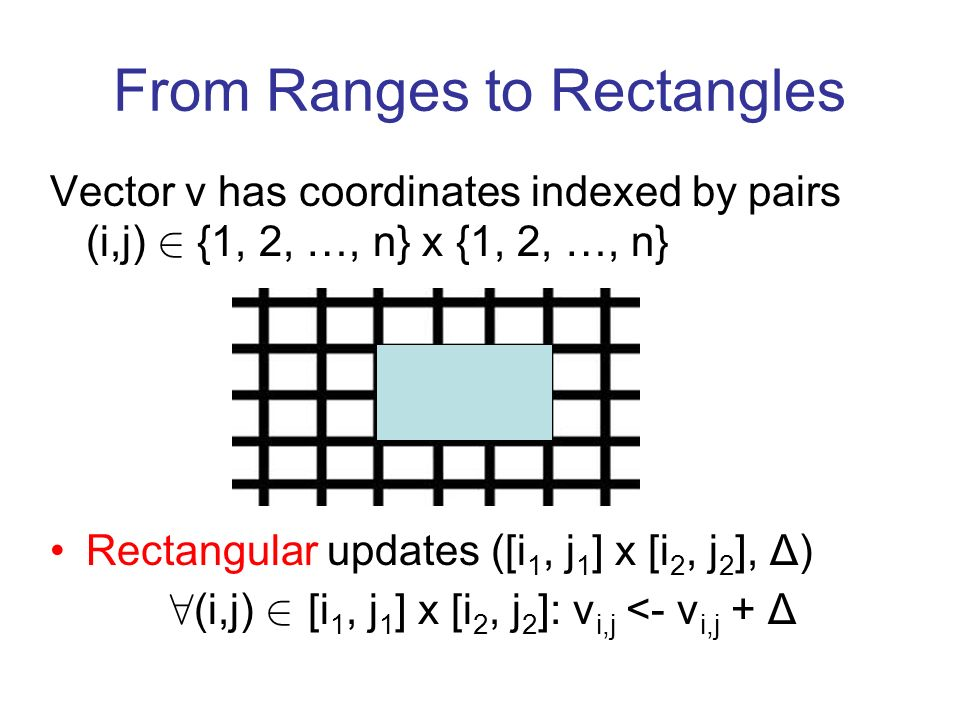From Ranges to Rectangles Vector v has coordinates indexed by pairs (i,j) 2 {1, 2, …, n} x {1, 2, …, n} Rectangular updates ([i 1, j 1 ] x [i 2, j 2 ], Δ) 8 (i,j) 2 [i 1, j 1 ] x [i 2, j 2 ]: v i,j <- v i,j + Δ