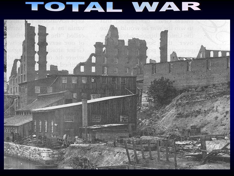 Theater/Battles 1864