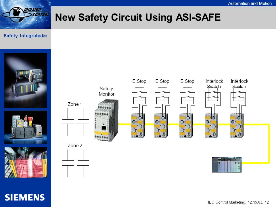 Automation and Motion IEC Control Marketing, 12.15.03, 12 Safety Integrated® New Safety Circuit Using ASI-SAFE E-Stop Interlock Switch Interlock Switch Safety Monitor Zone 1 Zone 2