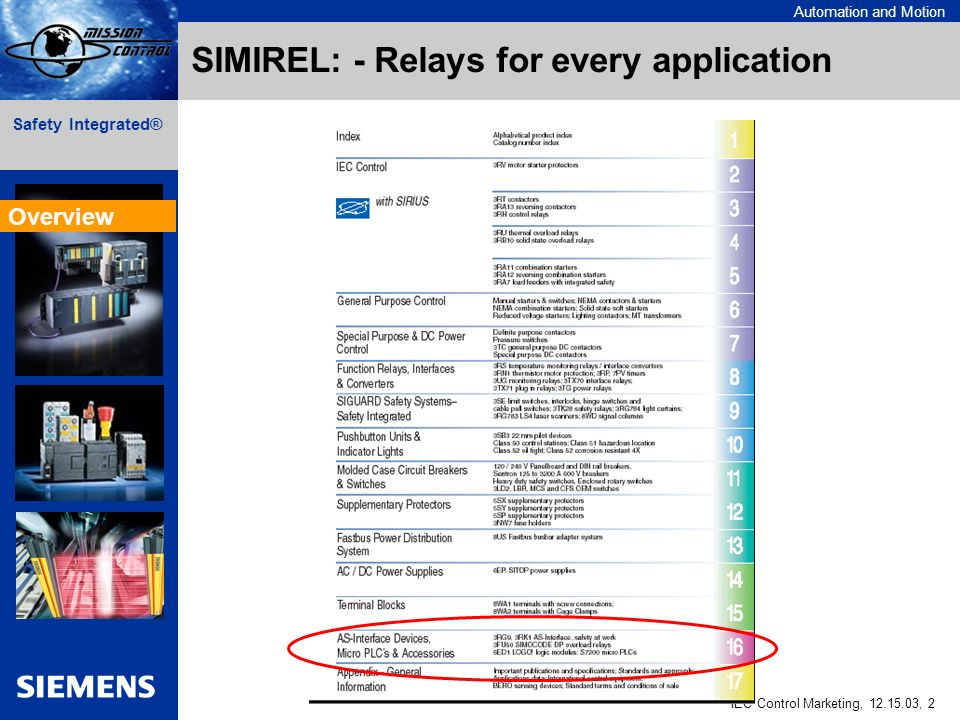 Automation and Motion IEC Control Marketing, 12.15.03, 2 Safety Integrated® SIMIREL: - Relays for every application Overview