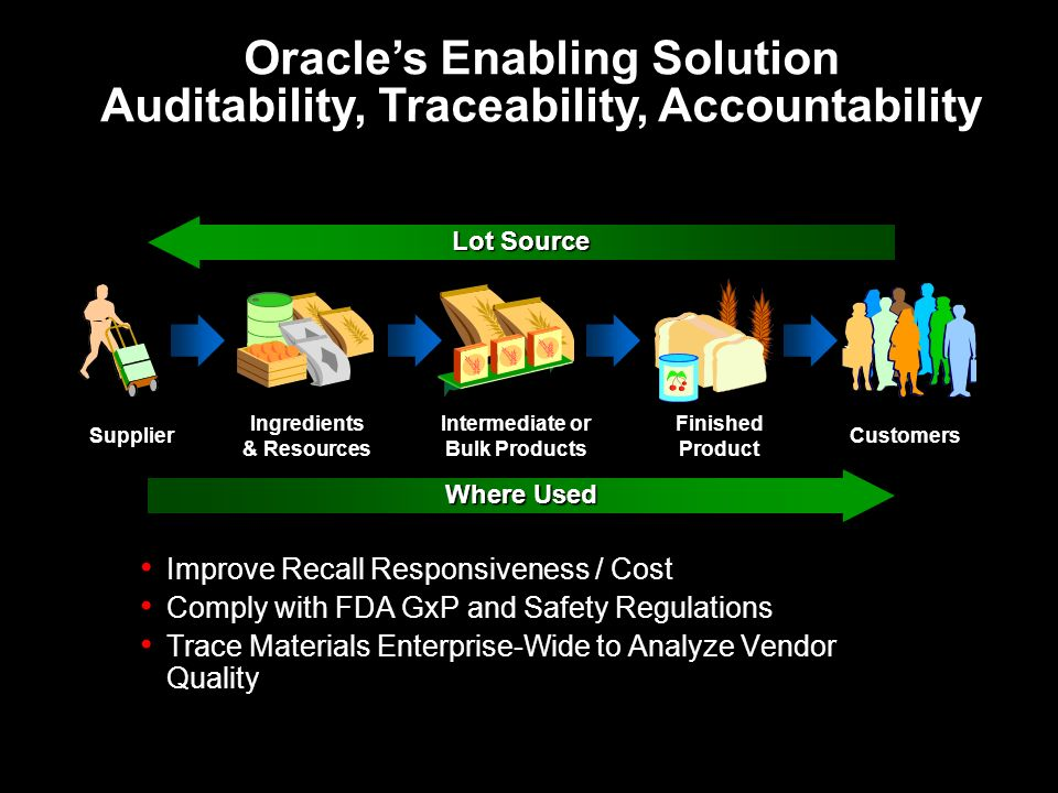 Improve Recall Responsiveness / Cost Comply with FDA GxP and Safety Regulations Trace Materials Enterprise-Wide to Analyze Vendor Quality Ingredients