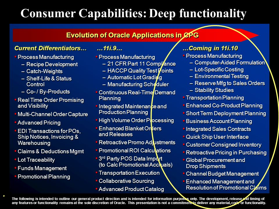 . Evolution of Oracle Applications in CPG Consumer Capabilities: Deep functionality Current Differentiators… Process Manufacturing – Recipe Developmen