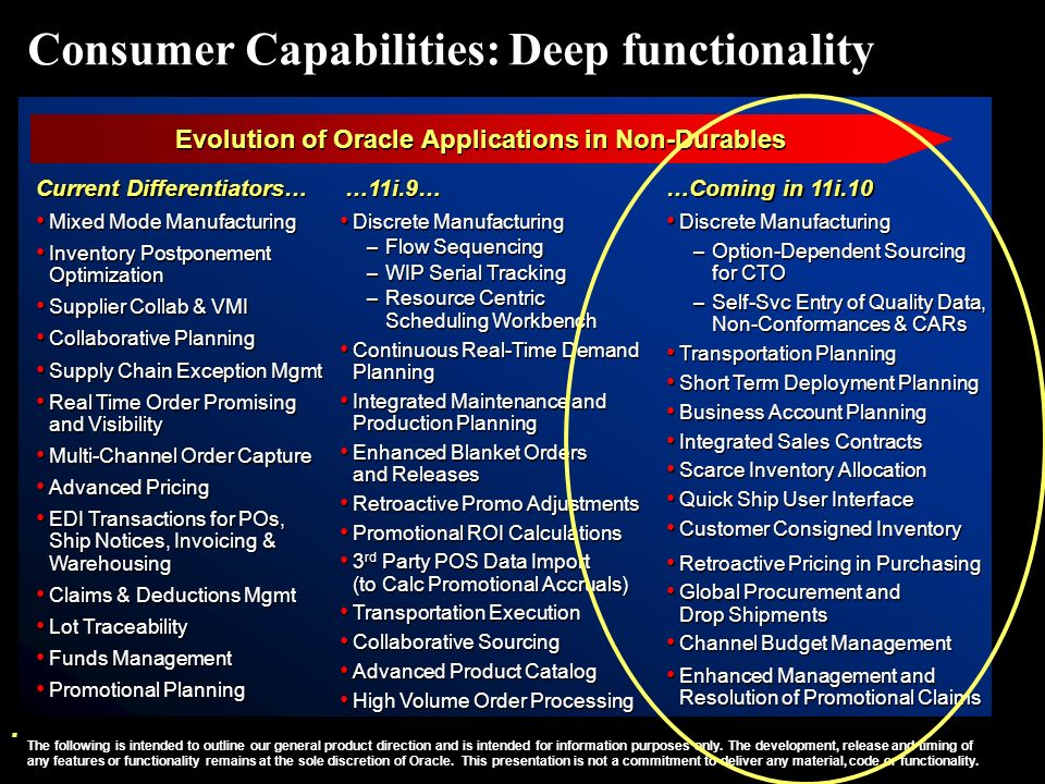 . Consumer Capabilities: Deep functionality Evolution of Oracle Applications in Non-Durables Current Differentiators… Mixed Mode Manufacturing Invento