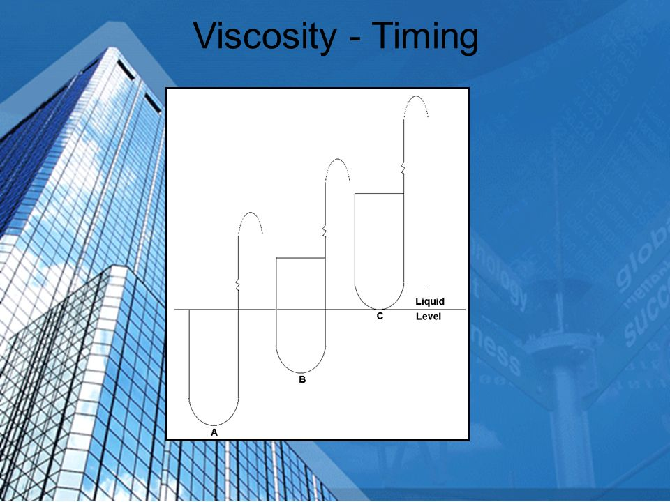 Viscosity - Cups Range Specifications Zahn 131- 60Ford 237 - 110 Zahn 219- 60Ford 323 - 110 Zahn 311 - 60Ford 416 - 120 Zahn 410 - 60 Zahn 510 - 60 Al