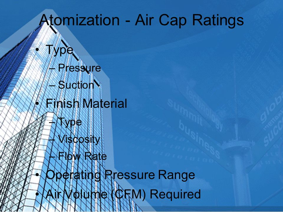 Atomization - External Mix Air Cap
