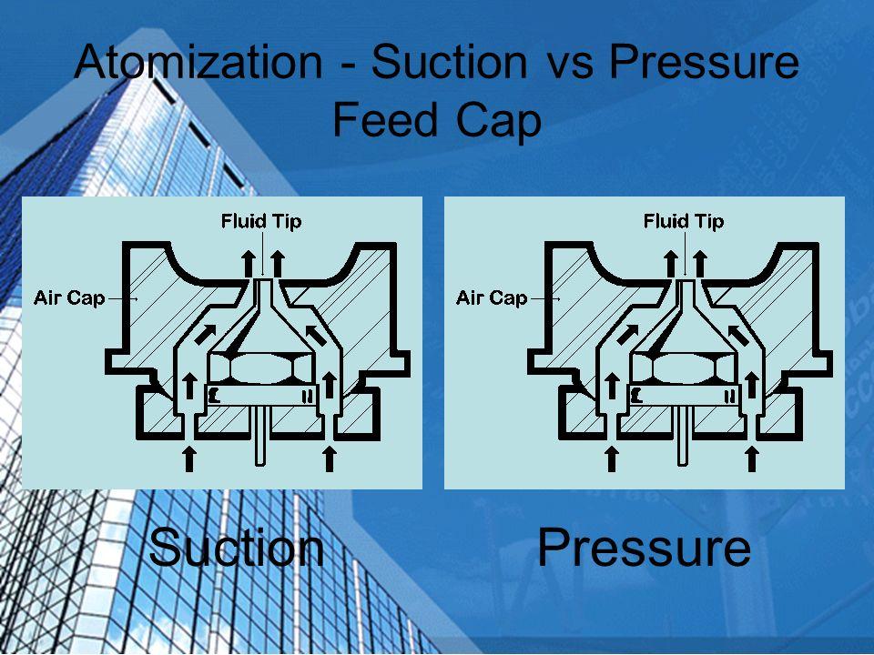 Atomization - Nozzle Combination