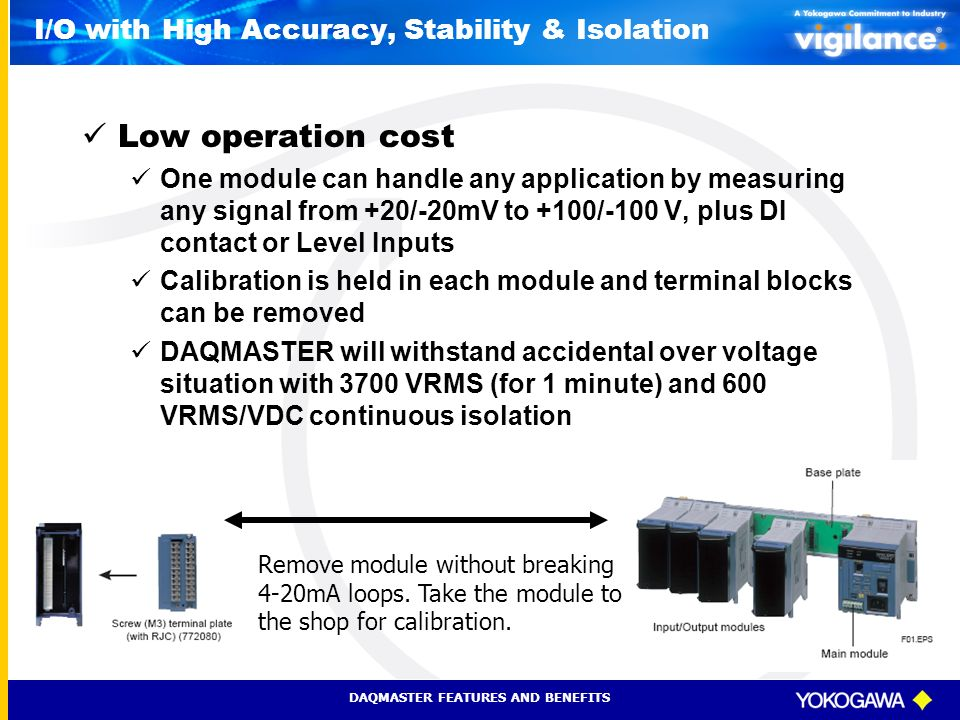 DAQMASTER FEATURES AND BENEFITS I/O with High Accuracy, Stability & Isolation Low operation cost One module can handle any application by measuring an
