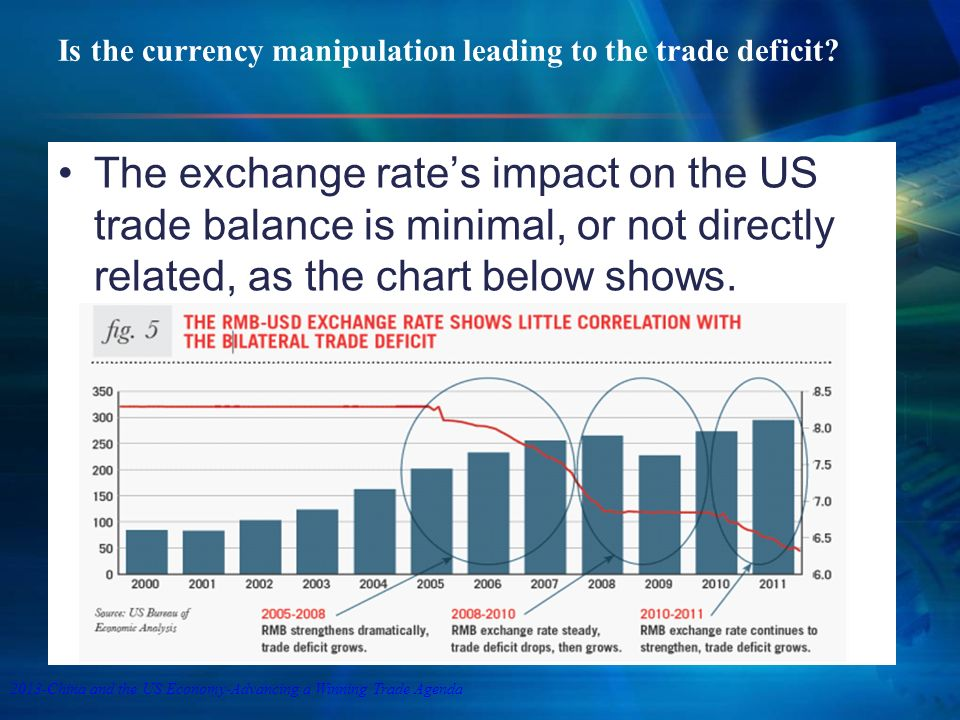 Is the currency manipulation leading to the trade deficit? The exchange rates impact on the US trade balance is minimal, or not directly related, as t