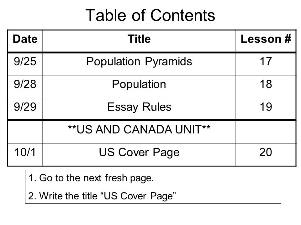 Table of Contents DateTitleLesson # 9/25Population Pyramids17 9/28Population18 9/29Essay Rules19 **US AND CANADA UNIT** 10/1US Cover Page20 1.